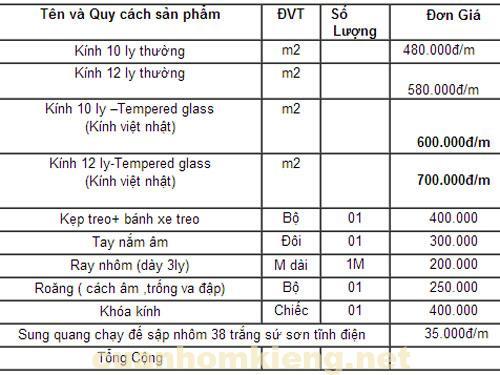 Bảng báo giá cửa kính cường lực